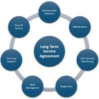 Long-Term-Service-Agreement_0